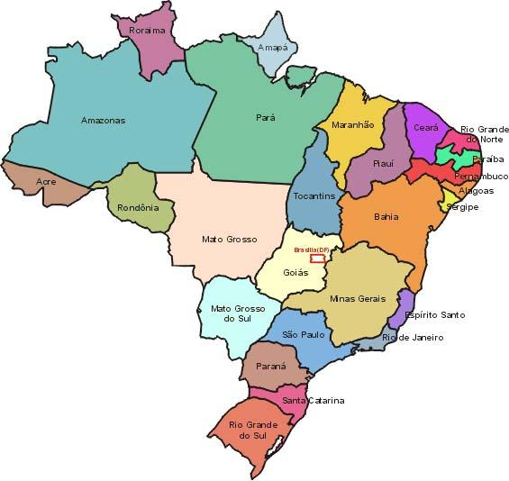 BRASIL - Símbolos Nacionais